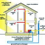 Risparmio energetico nella ristrutturazione casa